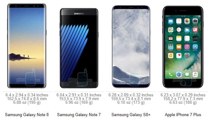 مقایسه اندازه گلگسی نوت 8 با گوشیهای همرده تصاویر Galaxy Note 8 -SM-N950F/DS-64GB-Dual SIM - گلگسی نوت 8