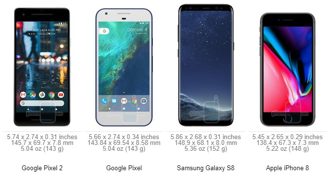 تصاویر Pixel 2 XL-64GB