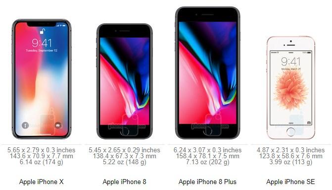 مقایسه اندازه و ابعاد تصاویر  iPhone X-10- 64GB