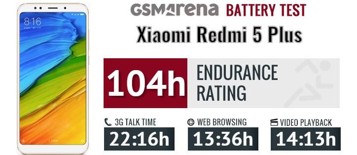 تصاویر Redmi 5 Plus