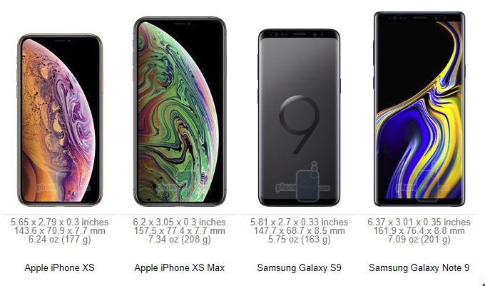 مقایسه اندازه در برابر رقبا تصاویر iPhone Xs - 64GB
