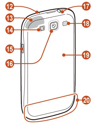 تصاویر I9300 Galaxy S III