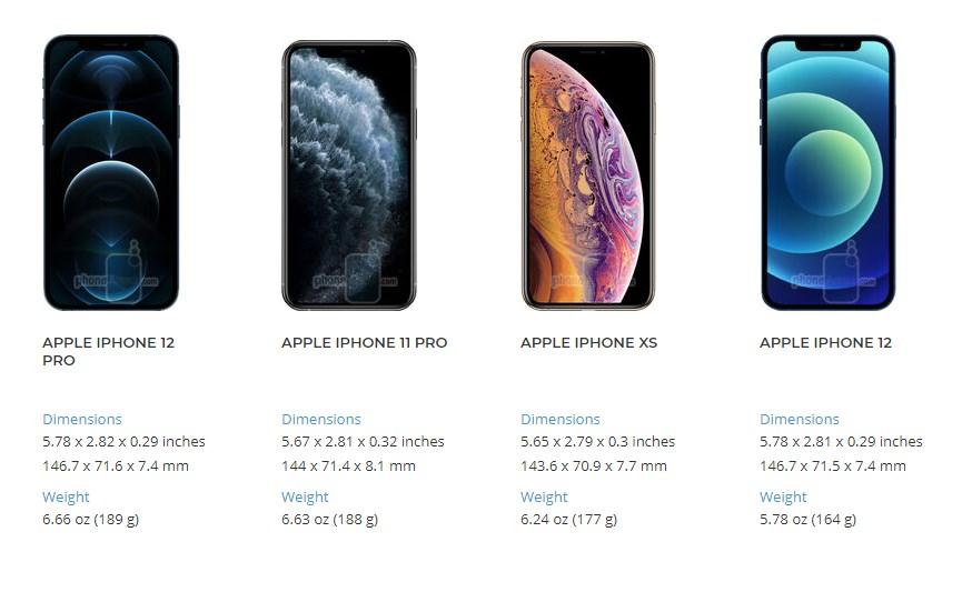 تصاویر iPhone 12 Pro - آیفون 12 پرو
